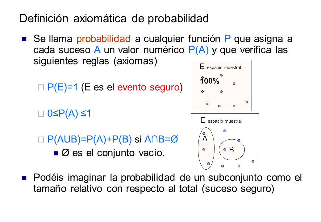 Se llama probabilidad a cualquier función P que asigna a cada suceso A un valor numérico P(A) y que verifica las siguientes reglas (axiomas) P(E)=1 (E es el evento seguro) 0P(A) 1 P(AUB)=P(A)+P(B) si AB=Ø Ø es el conjunto vacío.
