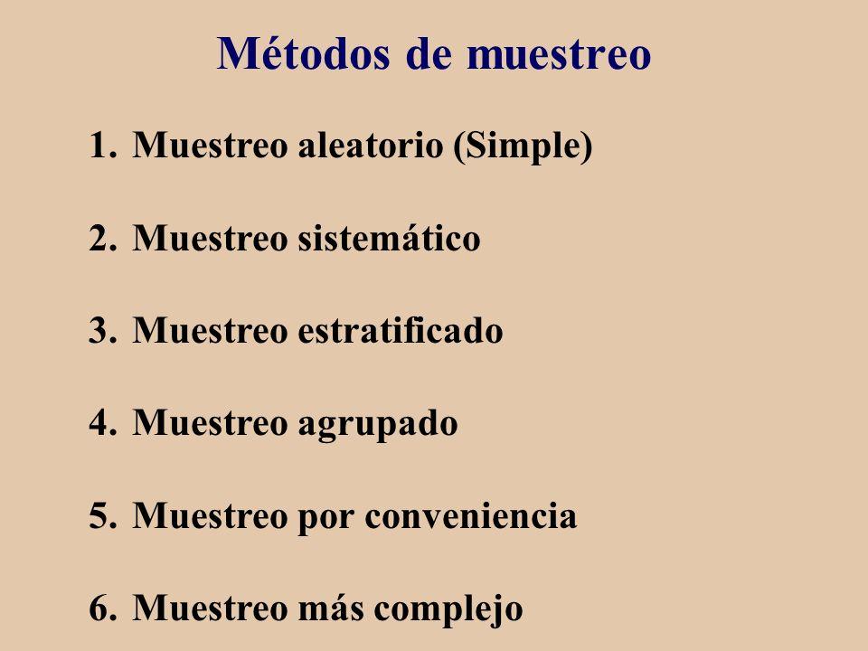 Métodos de muestreo 1.Muestreo aleatorio (Simple) 2.Muestreo sistemático 3.Muestreo estratificado 4.Muestreo agrupado 5.Muestreo por conveniencia 6.Mu