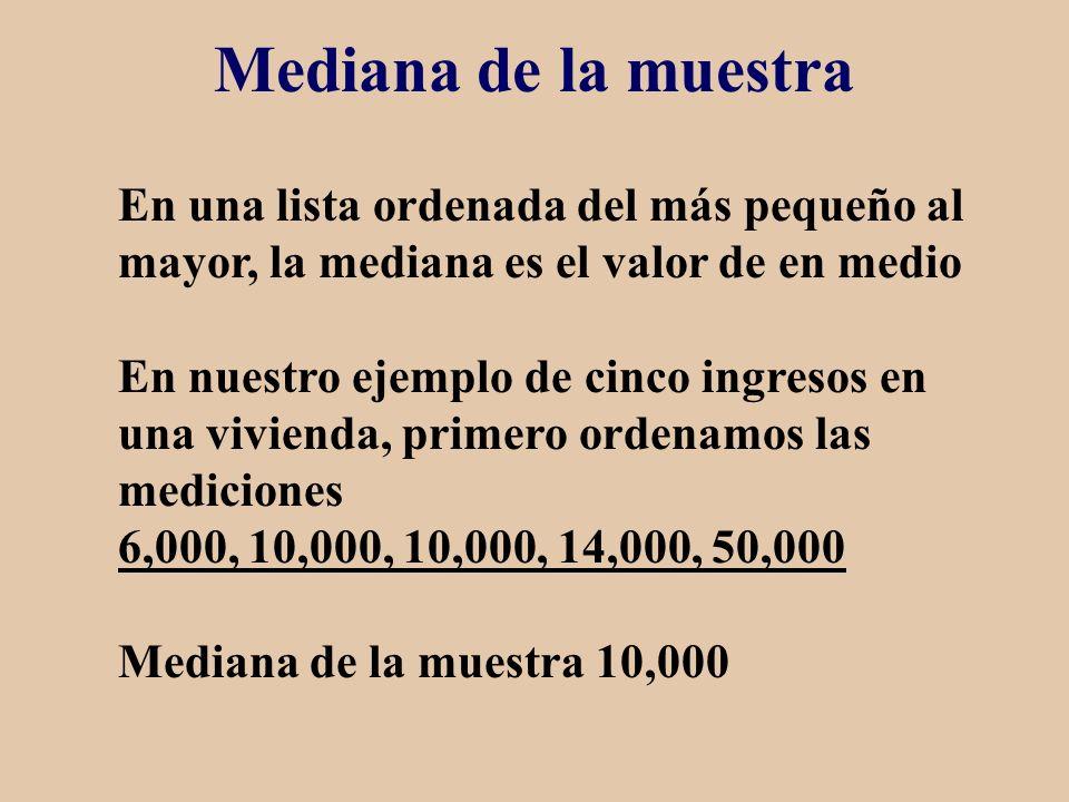 Mediana de la muestra En una lista ordenada del más pequeño al mayor, la mediana es el valor de en medio En nuestro ejemplo de cinco ingresos en una v
