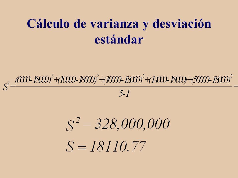 Cálculo de varianza y desviación estándar