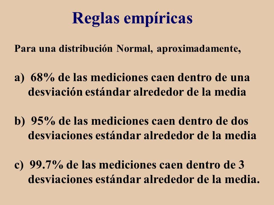 Reglas empíricas Para una distribución Normal, aproximadamente, a) 68% de las mediciones caen dentro de una desviación estándar alrededor de la media