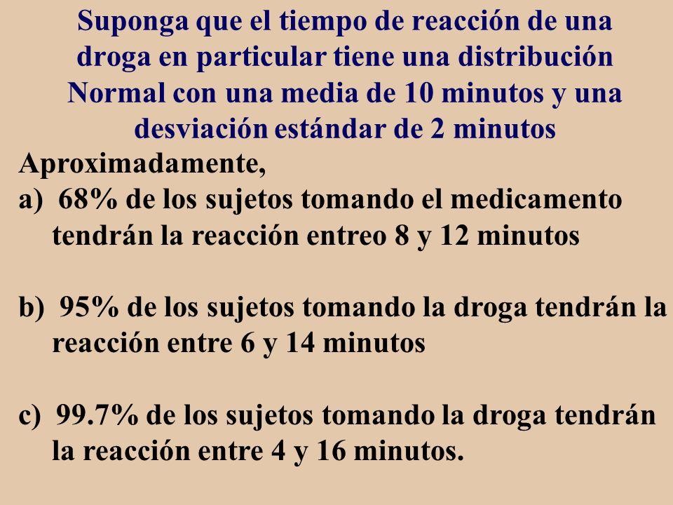 Suponga que el tiempo de reacción de una droga en particular tiene una distribución Normal con una media de 10 minutos y una desviación estándar de 2