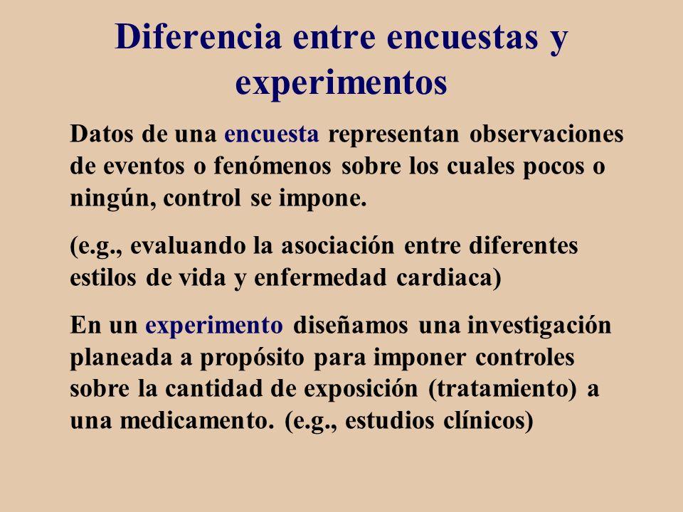 Diferencia entre encuestas y experimentos Datos de una encuesta representan observaciones de eventos o fenómenos sobre los cuales pocos o ningún, cont