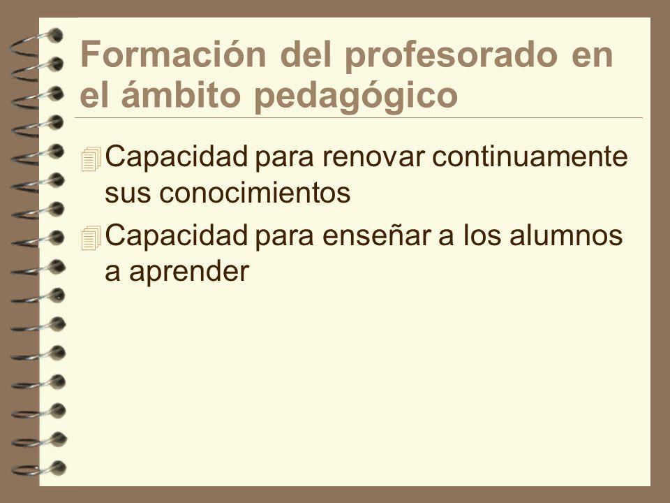 Formación del profesorado en el ámbito pedagógico 4 Capacidad para renovar continuamente sus conocimientos 4 Capacidad para enseñar a los alumnos a ap
