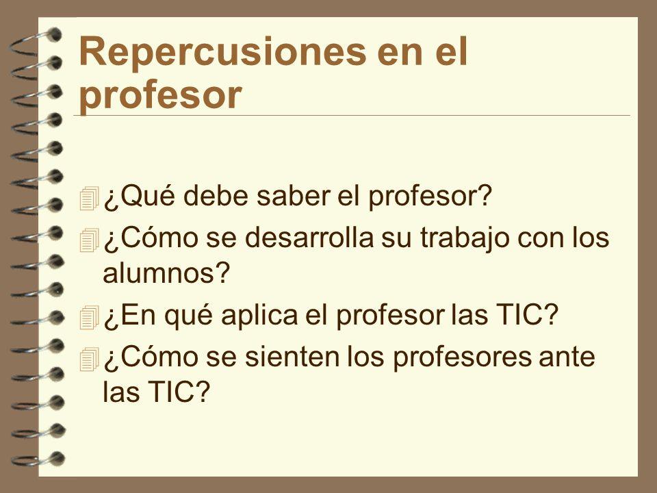 Repercusiones en el profesor 4 ¿Qué debe saber el profesor? 4 ¿Cómo se desarrolla su trabajo con los alumnos? 4 ¿En qué aplica el profesor las TIC? 4