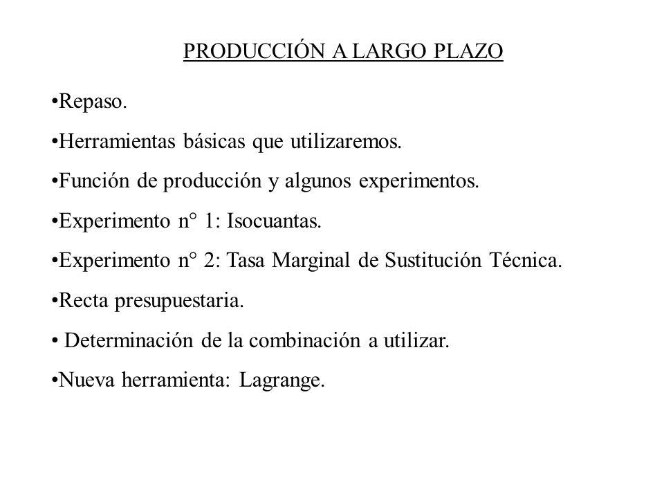 PRODUCCIÓN A LARGO PLAZO Repaso. Herramientas básicas que utilizaremos. Función de producción y algunos experimentos. Experimento n° 1: Isocuantas. Ex