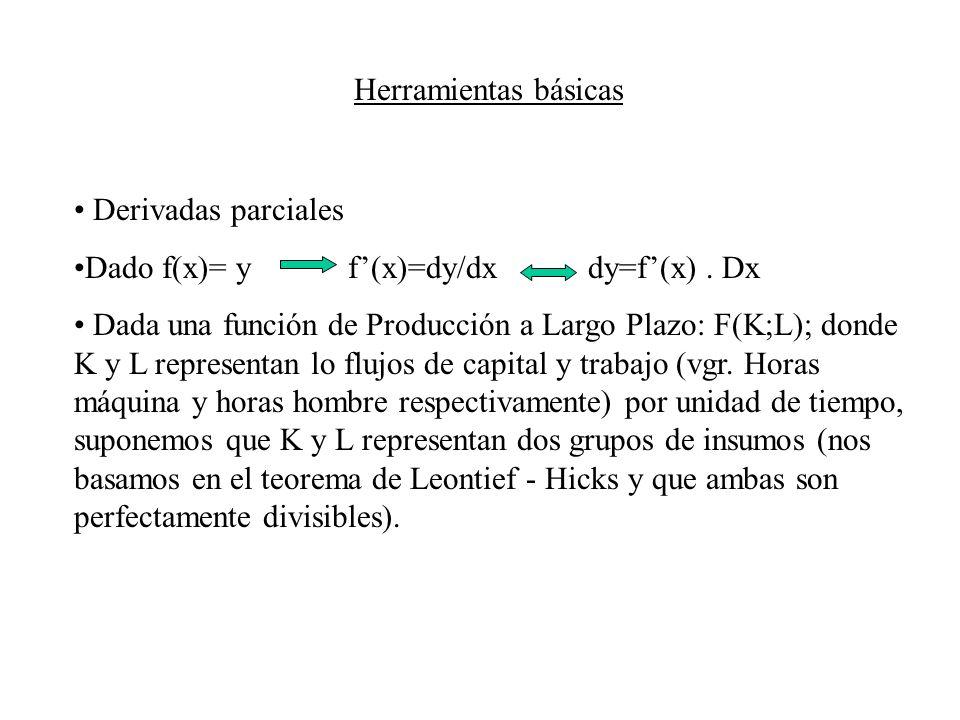 Herramientas básicas Derivadas parciales Dado f(x)= y f(x)=dy/dx dy=f(x). Dx Dada una función de Producción a Largo Plazo: F(K;L); donde K y L represe