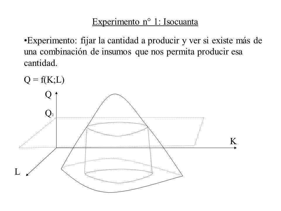 Experimento n° 1: Isocuanta Experimento: fijar la cantidad a producir y ver si existe más de una combinación de insumos que nos permita producir esa c
