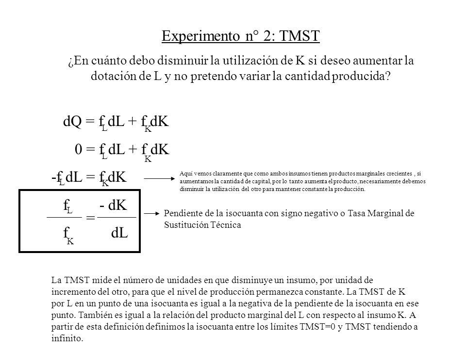Experimento n° 2: TMST ¿En cuánto debo disminuir la utilización de K si deseo aumentar la dotación de L y no pretendo variar la cantidad producida? dQ