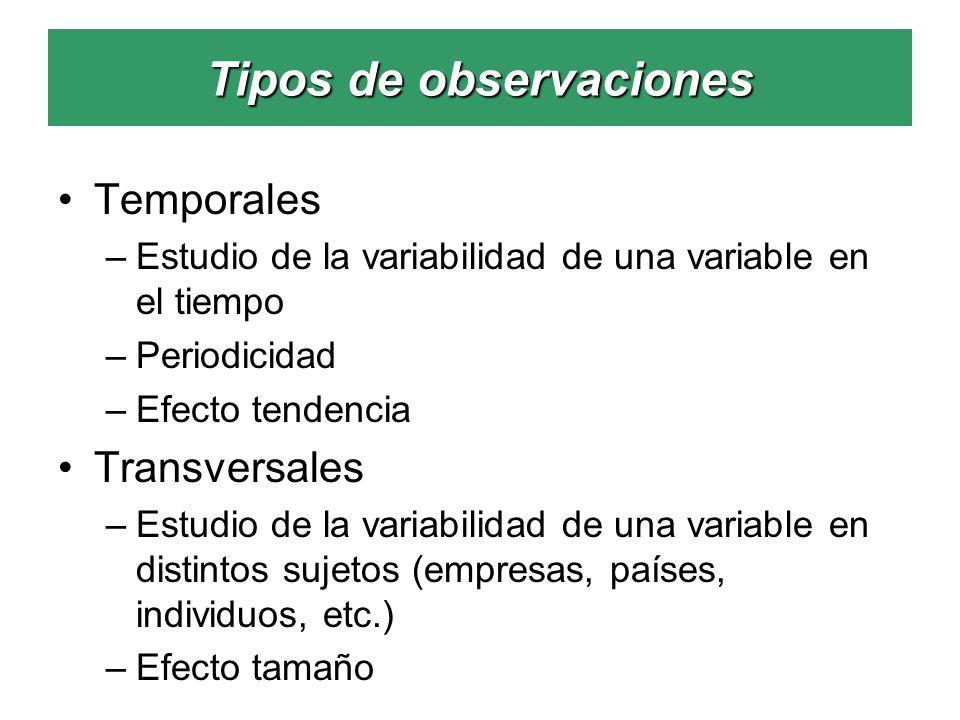 Tipos de observaciones Temporales –Estudio de la variabilidad de una variable en el tiempo –Periodicidad –Efecto tendencia Transversales –Estudio de l