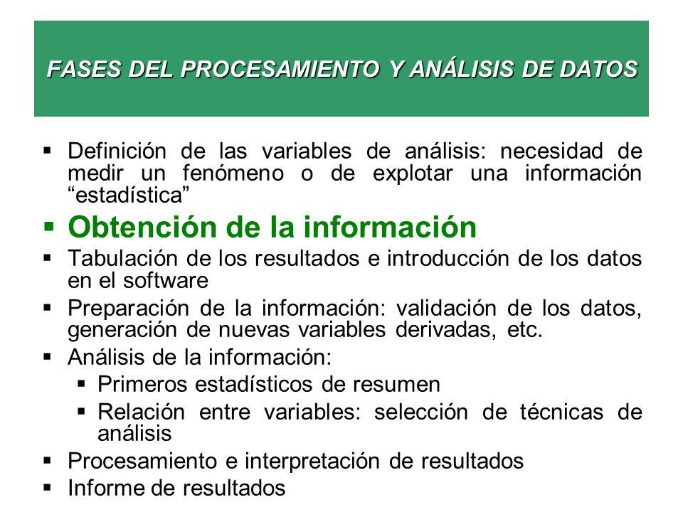 FASES DEL PROCESAMIENTO Y ANÁLISIS DE DATOS Definición de las variables de análisis: necesidad de medir un fenómeno o de explotar una información esta