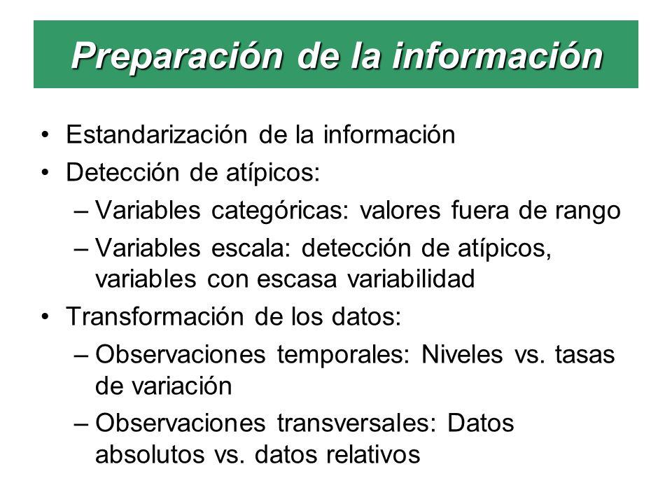 Preparación de la información Estandarización de la información Detección de atípicos: –Variables categóricas: valores fuera de rango –Variables escal