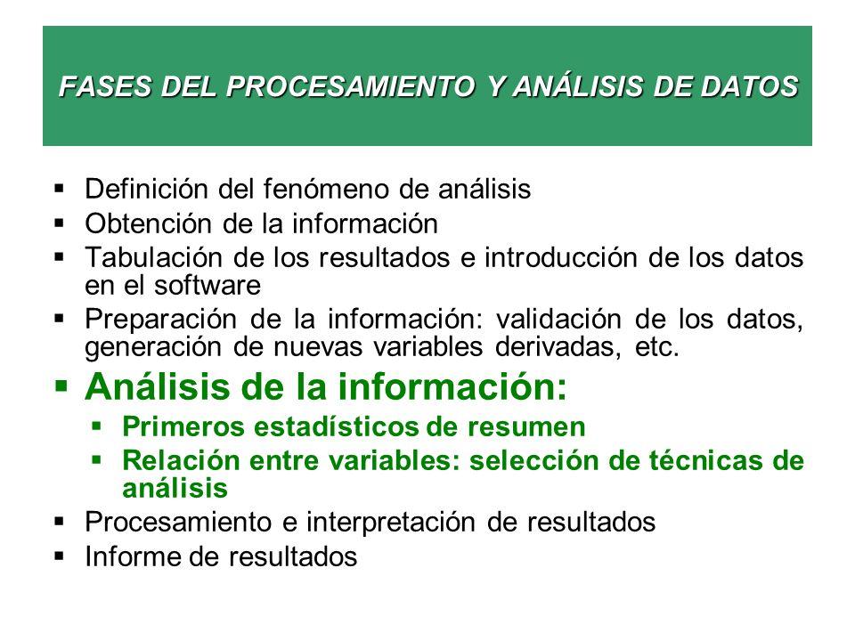FASES DEL PROCESAMIENTO Y ANÁLISIS DE DATOS Definición del fenómeno de análisis Obtención de la información Tabulación de los resultados e introducció