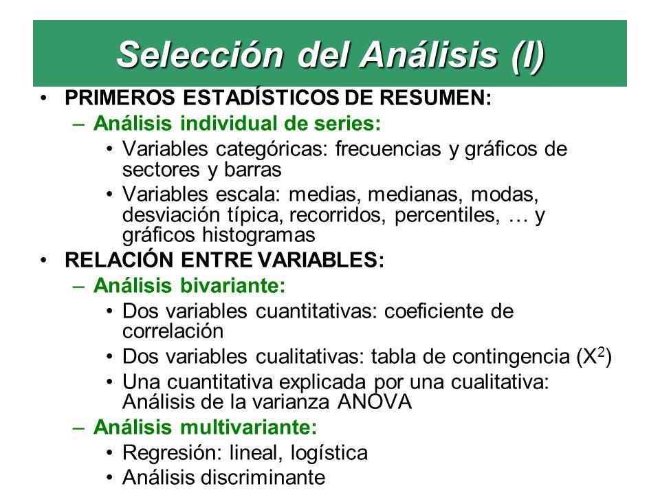 Selección del Análisis (I) PRIMEROS ESTADÍSTICOS DE RESUMEN: –Análisis individual de series: Variables categóricas: frecuencias y gráficos de sectores