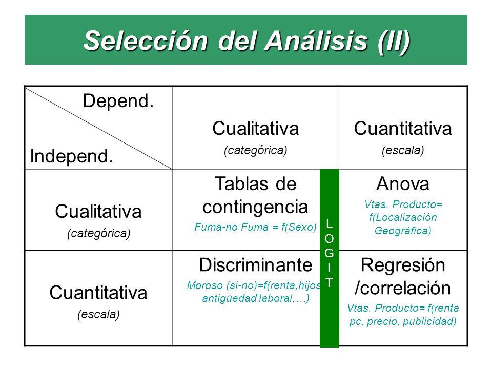 Selección del Análisis (II) Depend. Independ. Cualitativa (categórica) Cuantitativa (escala) Cualitativa (categórica) Tablas de contingencia Fuma-no F