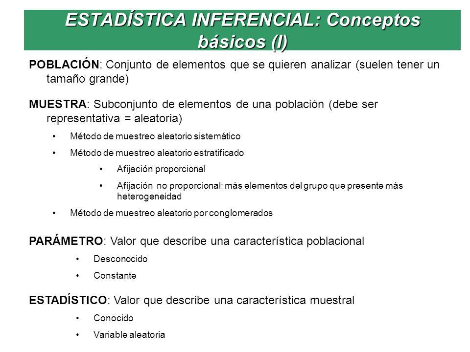 ESTADÍSTICA INFERENCIAL: Conceptos básicos (I) POBLACIÓN: Conjunto de elementos que se quieren analizar (suelen tener un tamaño grande) MUESTRA: Subco