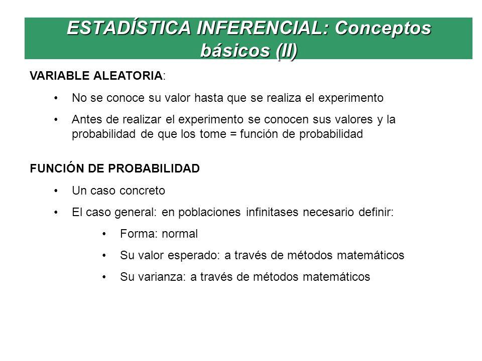 ESTADÍSTICA INFERENCIAL: Conceptos básicos (II) VARIABLE ALEATORIA: No se conoce su valor hasta que se realiza el experimento Antes de realizar el exp
