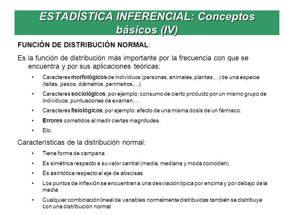 ESTADÍSTICA INFERENCIAL: Conceptos básicos (IV) FUNCIÓN DE DISTRIBUCIÓN NORMAL: Es la función de distribución más importante por la frecuencia con que