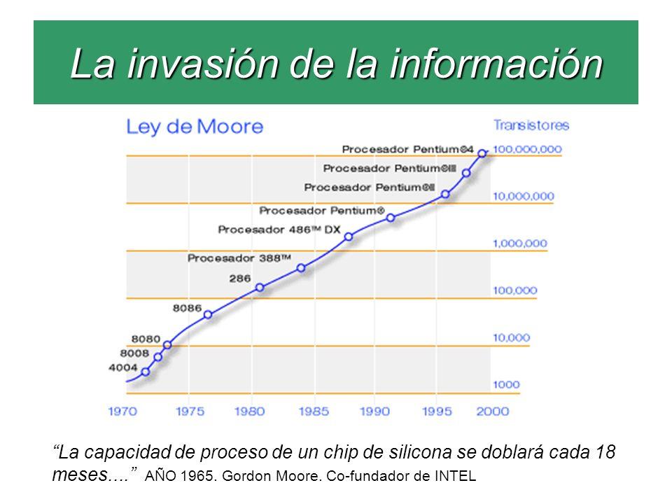 La invasión de la información La capacidad de proceso de un chip de silicona se doblará cada 18 meses.... AÑO 1965. Gordon Moore. Co-fundador de INTEL