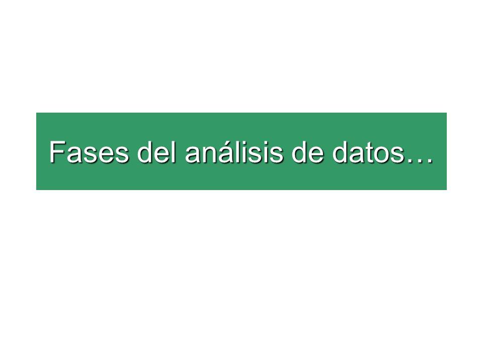 Fases del análisis de datos…