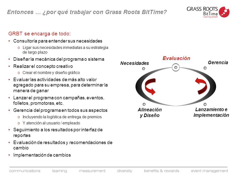 GRBT se encarga de todo: Consultoría para entender sus necesidades oLigar sus necesidades inmediatas a su estrategia de largo plazo Diseñar la mecánic