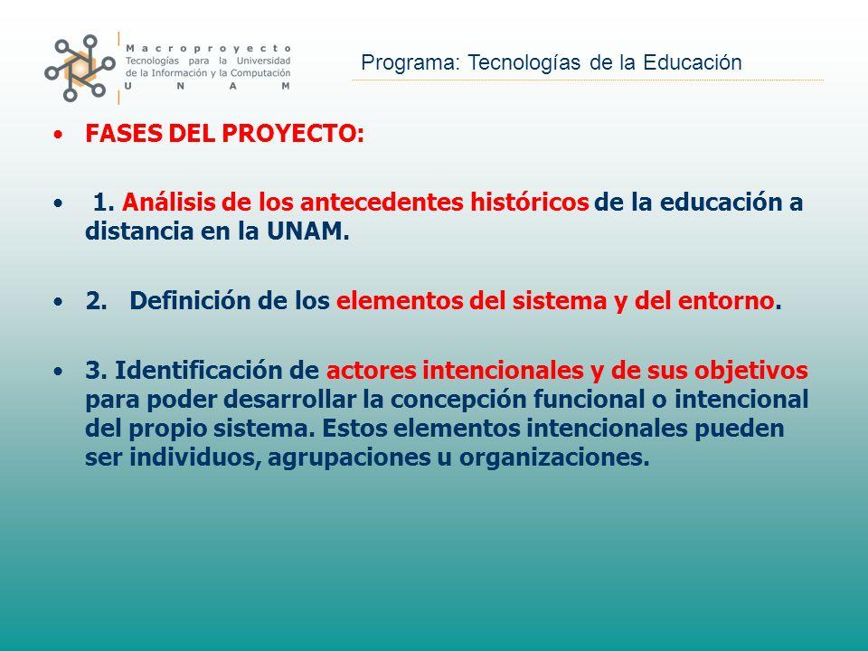 Programa: Tecnologías de la Educación FASES DEL PROYECTO: 1. Análisis de los antecedentes históricos de la educación a distancia en la UNAM. 2. Defini