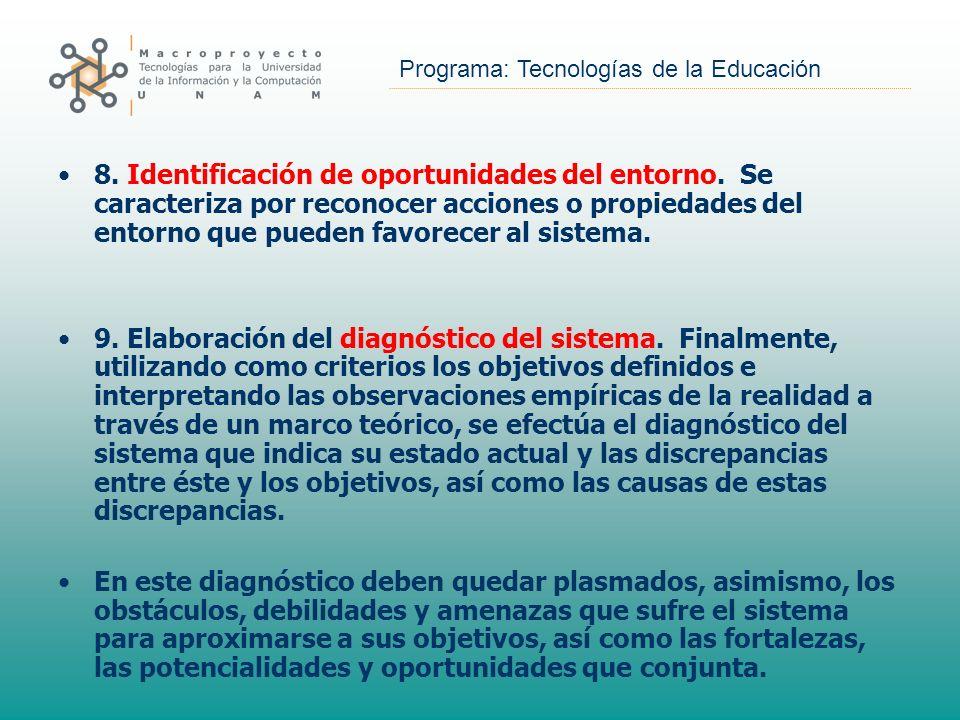 Programa: Tecnologías de la Educación 8. Identificación de oportunidades del entorno. Se caracteriza por reconocer acciones o propiedades del entorno