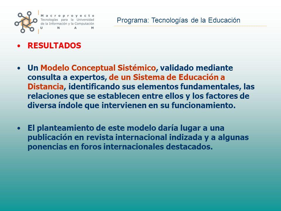 Programa: Tecnologías de la Educación RESULTADOS Un Modelo Conceptual Sistémico, validado mediante consulta a expertos, de un Sistema de Educación a D