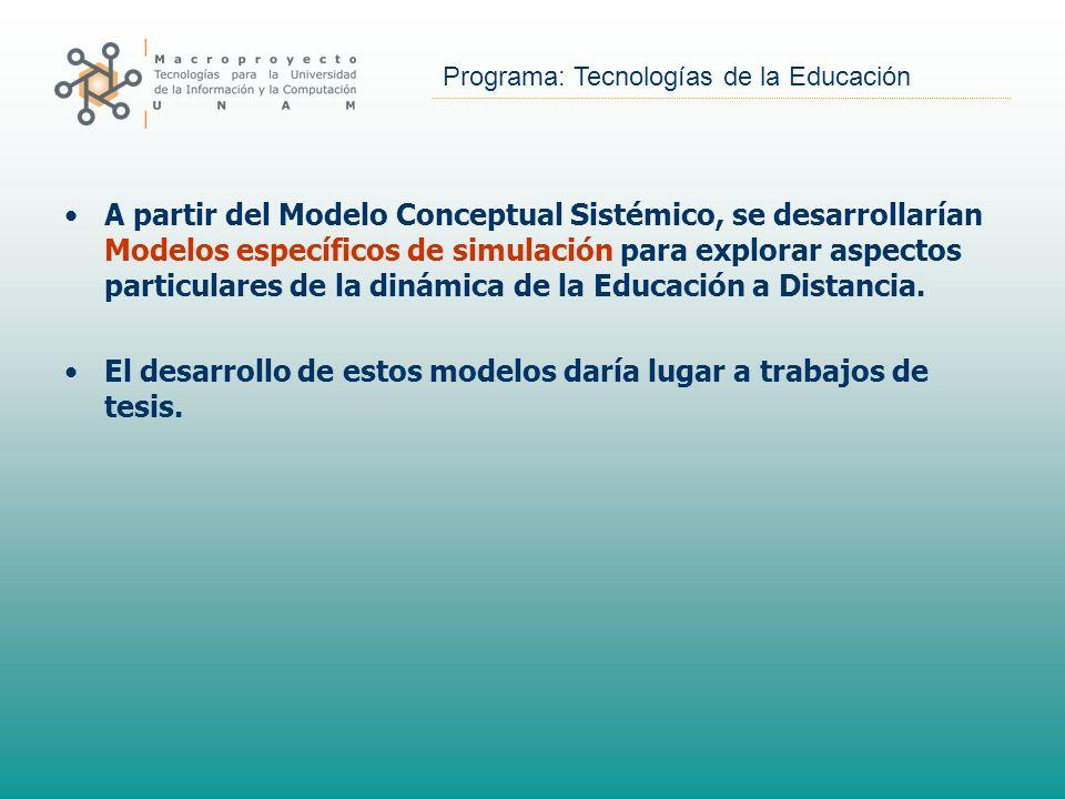 Programa: Tecnologías de la Educación A partir del Modelo Conceptual Sistémico, se desarrollarían Modelos específicos de simulación para explorar aspe