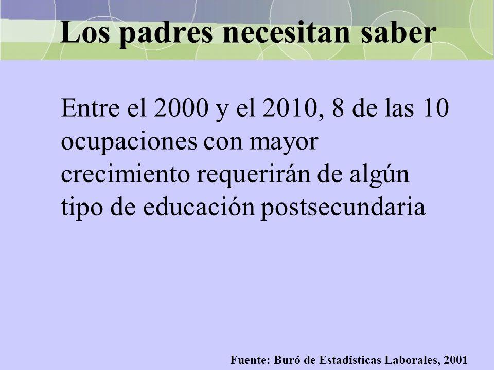 Los padres necesitan saber Entre el 2000 y el 2010, 8 de las 10 ocupaciones con mayor crecimiento requerirán de algún tipo de educación postsecundaria