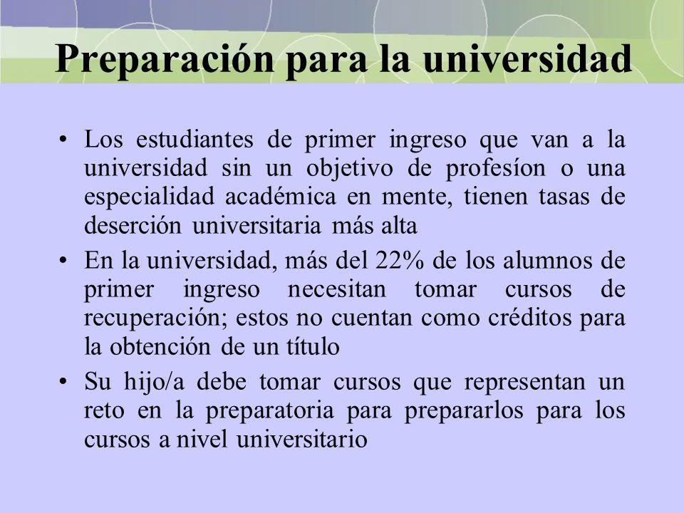 Preparación para la universidad Los estudiantes de primer ingreso que van a la universidad sin un objetivo de profesíon o una especialidad académica e
