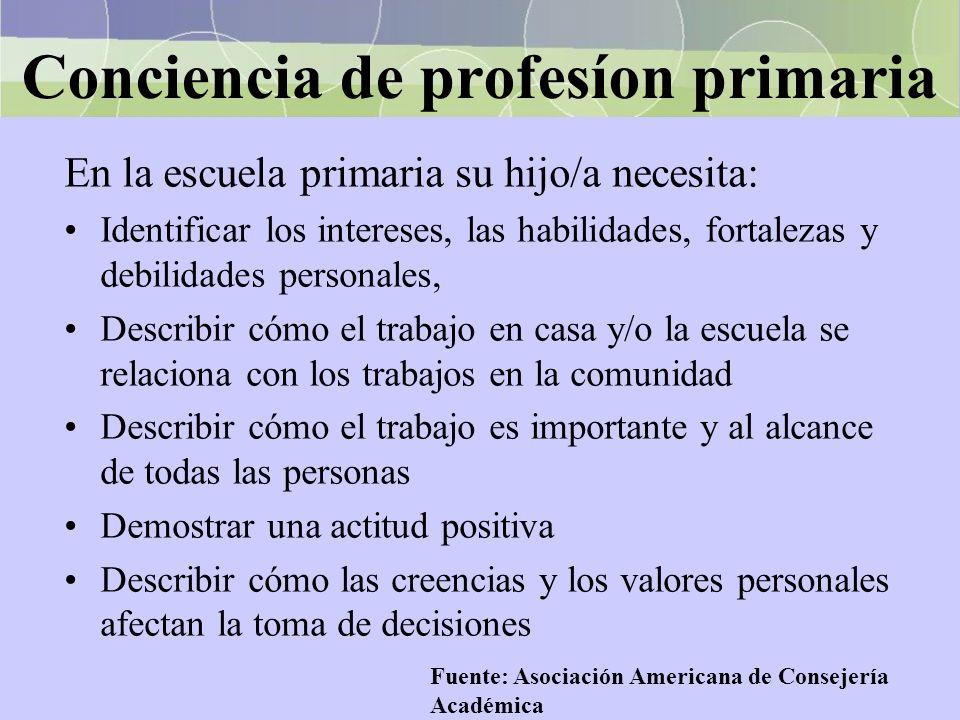 Conciencia de profesíon primaria En la escuela primaria su hijo/a necesita: Identificar los intereses, las habilidades, fortalezas y debilidades perso