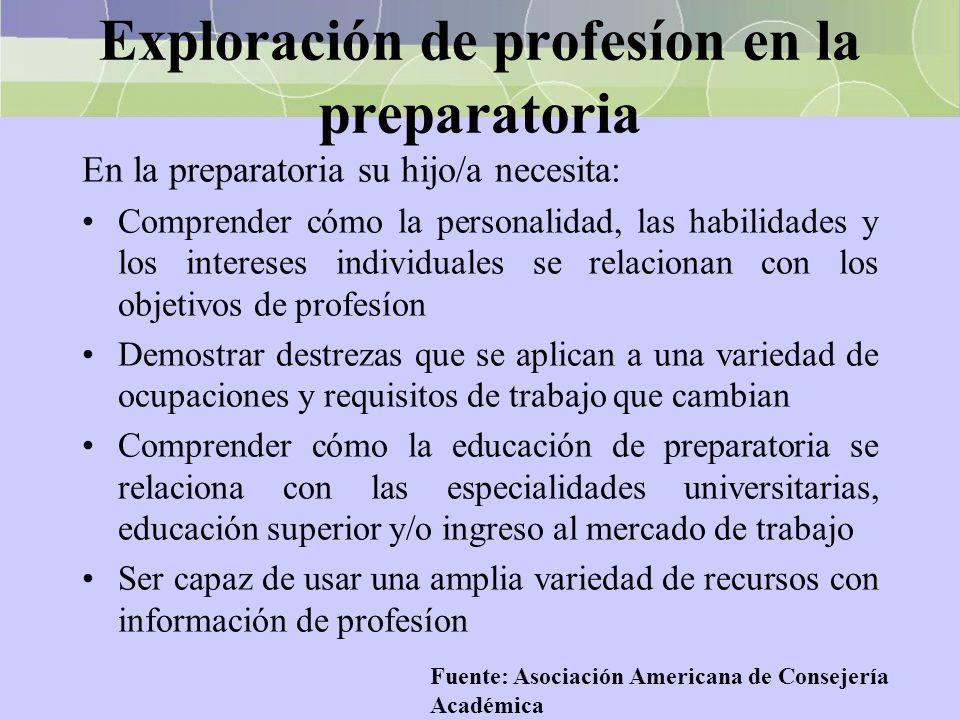 Exploración de profesíon en la preparatoria En la preparatoria su hijo/a necesita: Comprender cómo la personalidad, las habilidades y los intereses in