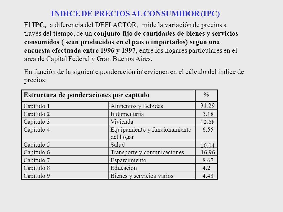 El IPC, a diferencia del DEFLACTOR, mide la variación de precios a través del tiempo, de un conjunto fijo de cantidades de bienes y servicios consumidos ( sean producidos en el país o importados) según una encuesta efectuada entre 1996 y 1997, entre los hogares particulares en el area de Capital Federal y Gran Buenos Aires.
