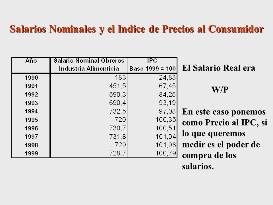 Salarios Nominales y el Indice de Precios al Consumidor El Salario Real era W/P En este caso ponemos como Precio al IPC, si lo que queremos medir es el poder de compra de los salarios.