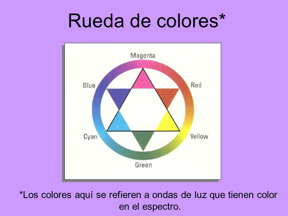 Rueda de colores* *Los colores aquí se refieren a ondas de luz que tienen color en el espectro.