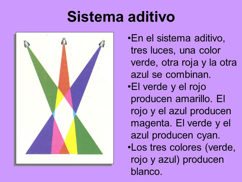 Sistema aditivo En el sistema aditivo, tres luces, una color verde, otra roja y la otra azul se combinan. El verde y el rojo producen amarillo. El roj