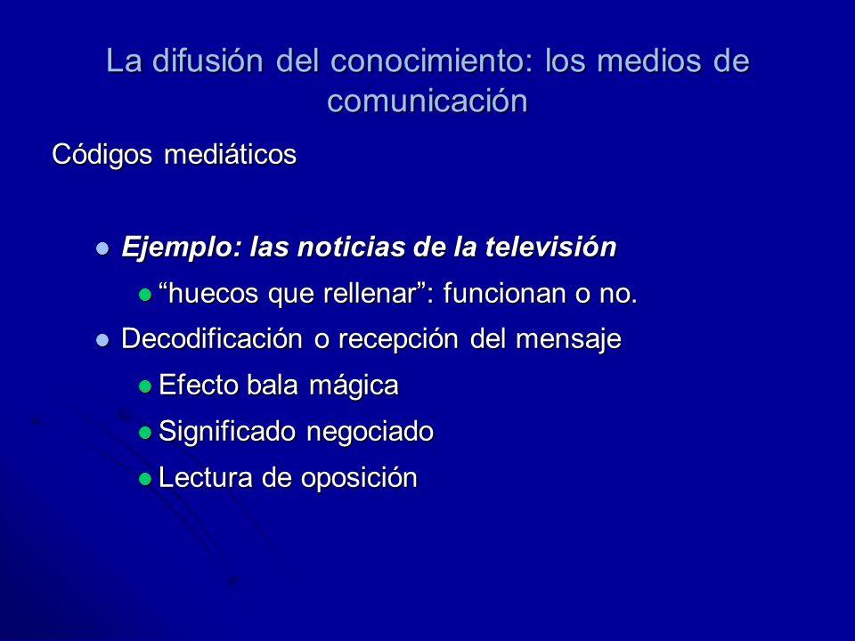 La difusión del conocimiento: los medios de comunicación Códigos mediáticos Ejemplo: las noticias de la televisión Ejemplo: las noticias de la televisión huecos que rellenar: funcionan o no.