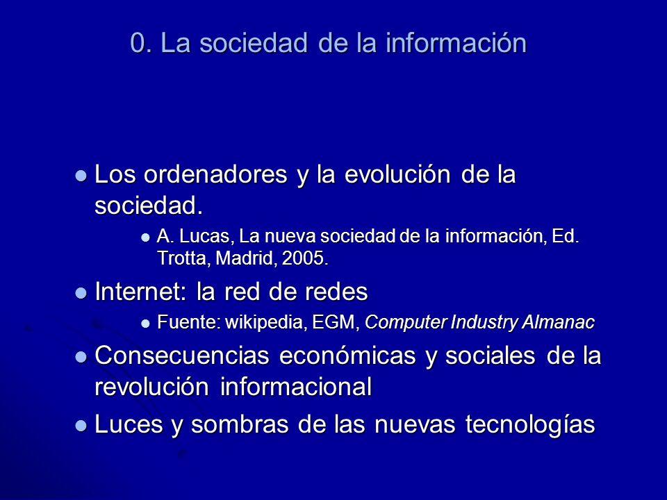 0. La sociedad de la información Los ordenadores y la evolución de la sociedad.