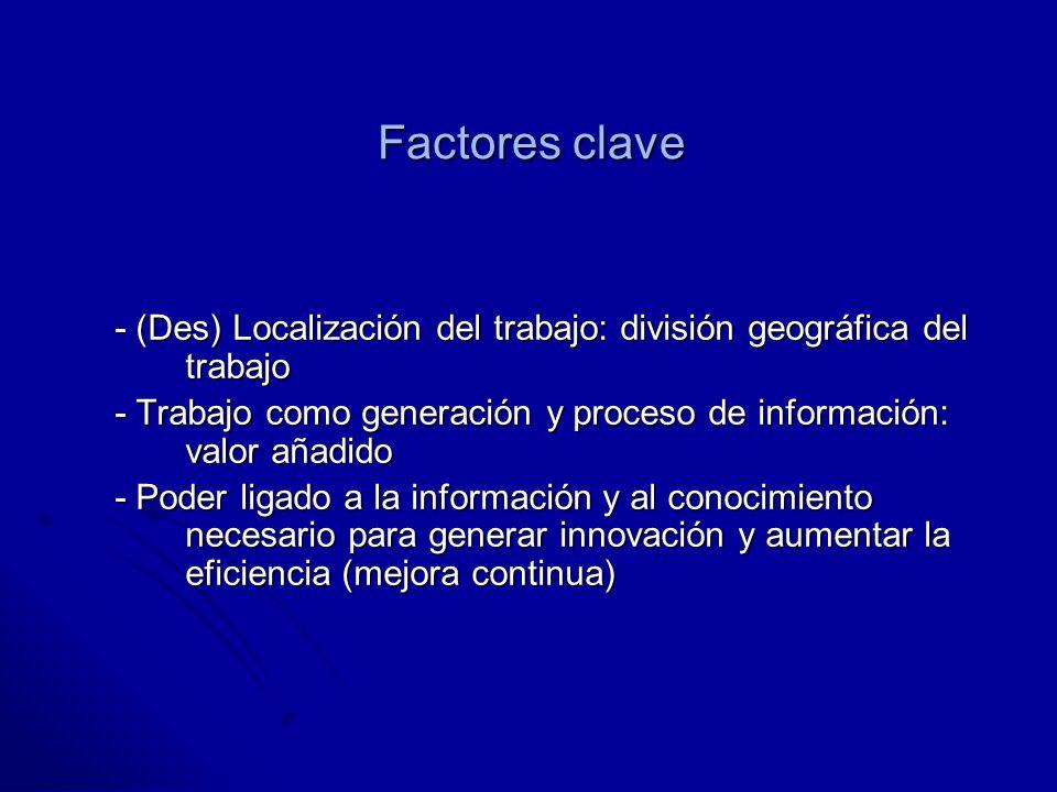 Factores clave - (Des) Localización del trabajo: división geográfica del trabajo - Trabajo como generación y proceso de información: valor añadido - Poder ligado a la información y al conocimiento necesario para generar innovación y aumentar la eficiencia (mejora continua)