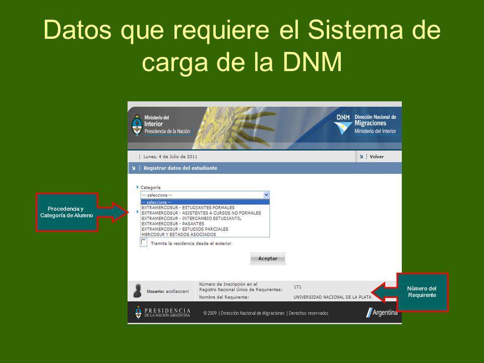 Datos que requiere el Sistema de carga de la DNM Procedencia y Categoría de Alumno Número del Requirente