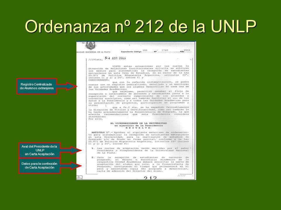Ordenanza nº 212 de la UNLP Registro Centralizado de Alumnos extranjeros Aval del Presidente de la UNLP en Carta Aceptación Datos para la confección d