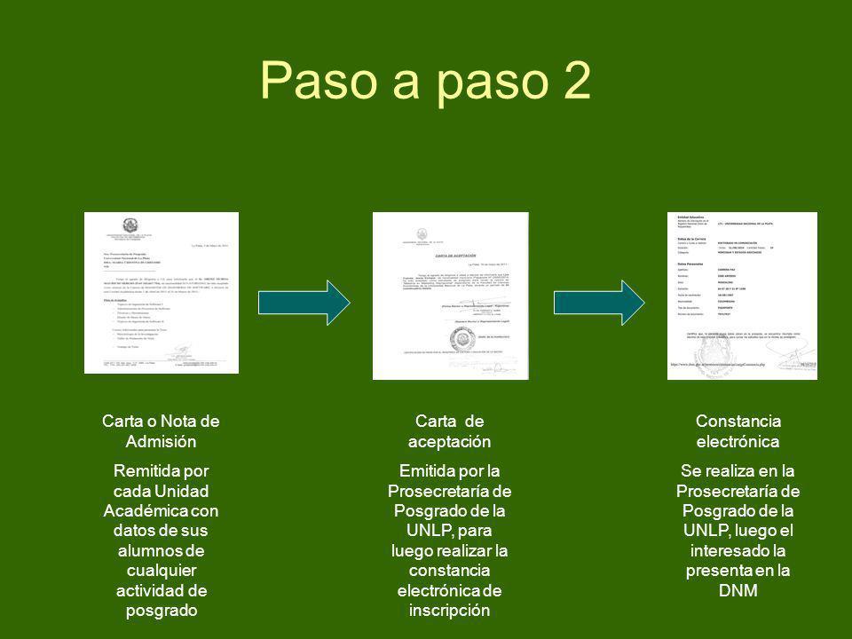 Paso a paso 2 Carta o Nota de Admisión Remitida por cada Unidad Académica con datos de sus alumnos de cualquier actividad de posgrado Carta de aceptac