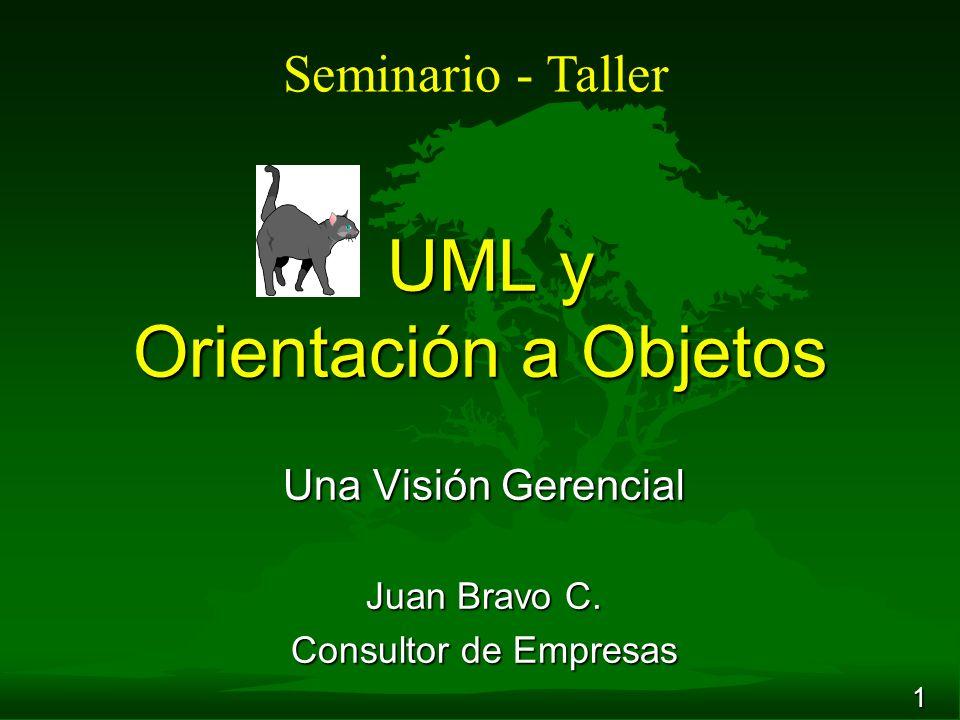 2 Contenido Sesión 1: Orientación a Objetos Sesión 1: Orientación a Objetos Sesión 2: UML, Modelamiento visual del software Sesión 2: UML, Modelamiento visual del software Sesión 3: Desarrollo de un caso mediante la Técnica UML Sesión 3: Desarrollo de un caso mediante la Técnica UML Sesión 4: Una visión de negocios de UML y Orientación a Objetos Sesión 4: Una visión de negocios de UML y Orientación a Objetos Conclusiones Conclusiones UML y OO, Juan Bravo C,