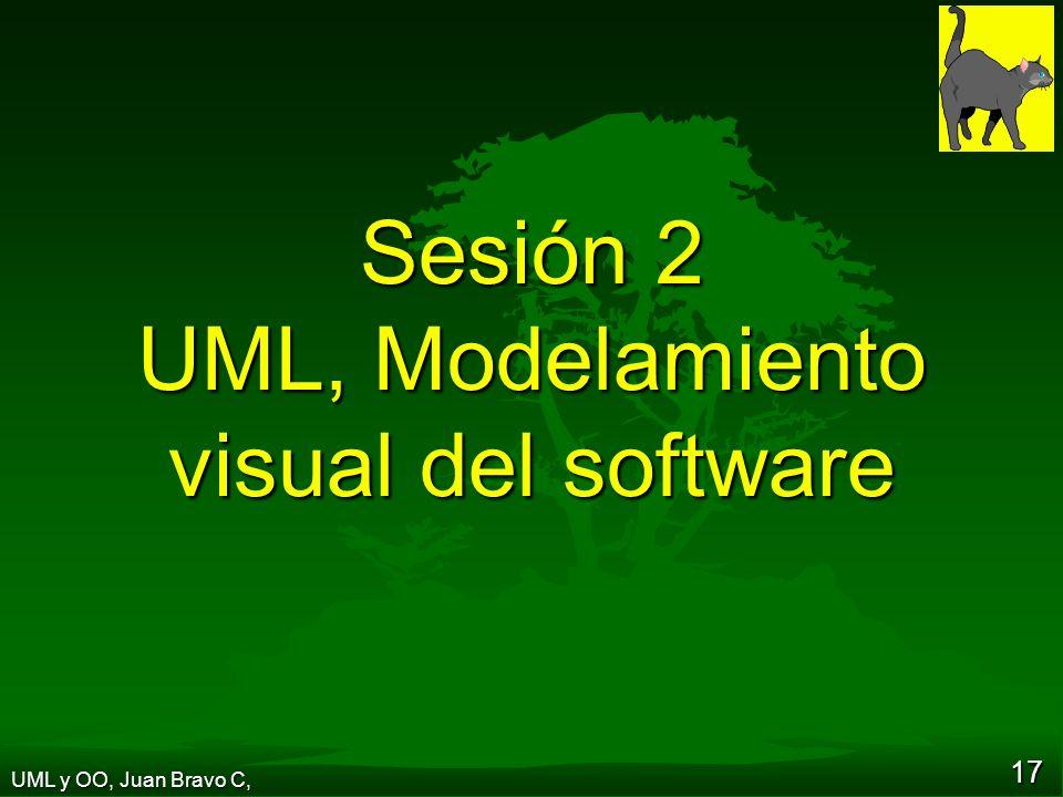 17 Sesión 2 UML, Modelamiento visual del software UML y OO, Juan Bravo C,