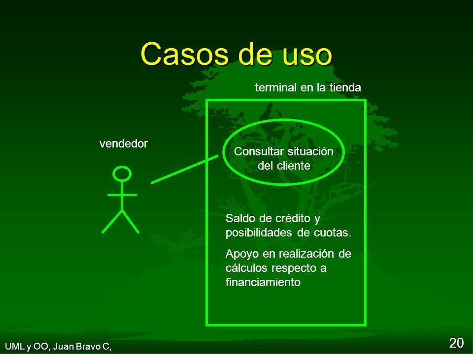 20 Casos de uso Consultar situación del cliente Saldo de crédito y posibilidades de cuotas.