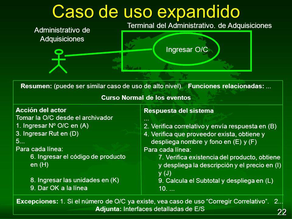 22 Caso de uso expandido Acción del actor Tomar la O/C desde el archivador 1.