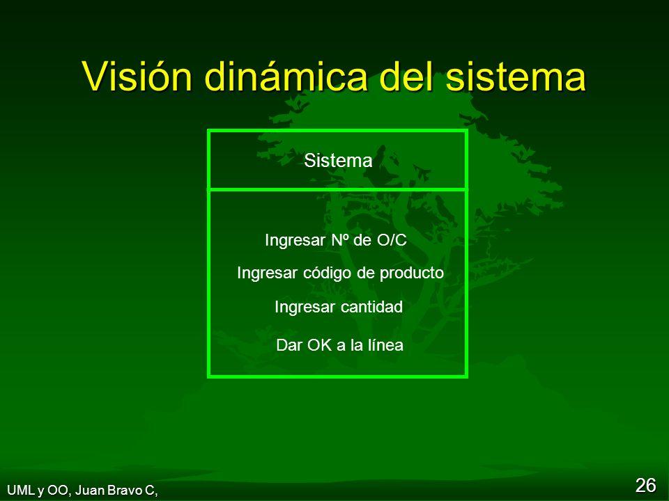 26 Visión dinámica del sistema Sistema Ingresar Nº de O/C Dar OK a la línea Ingresar código de producto Ingresar cantidad UML y OO, Juan Bravo C,