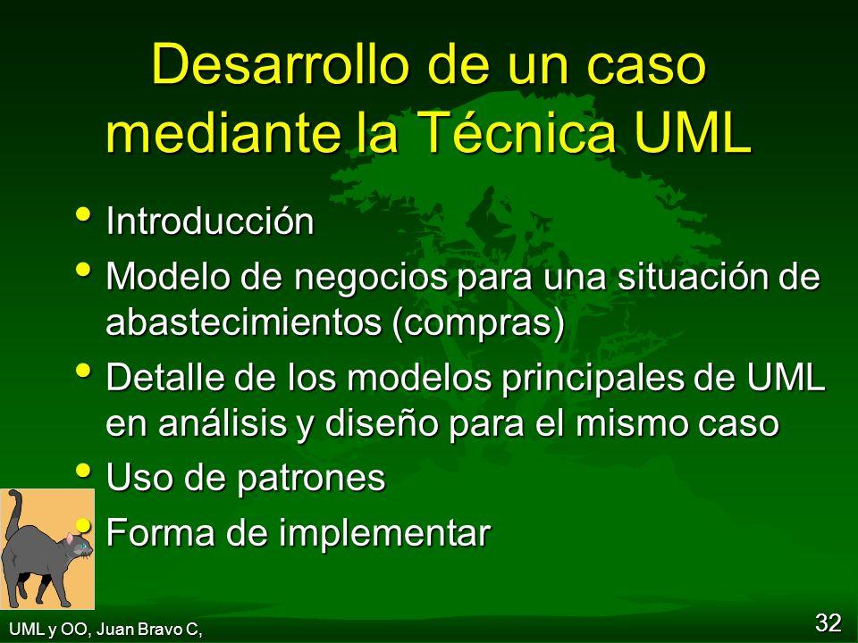 32 Introducción Introducción Modelo de negocios para una situación de abastecimientos (compras) Modelo de negocios para una situación de abastecimientos (compras) Detalle de los modelos principales de UML en análisis y diseño para el mismo caso Detalle de los modelos principales de UML en análisis y diseño para el mismo caso Uso de patrones Uso de patrones Forma de implementar Forma de implementar Desarrollo de un caso mediante la Técnica UML UML y OO, Juan Bravo C,