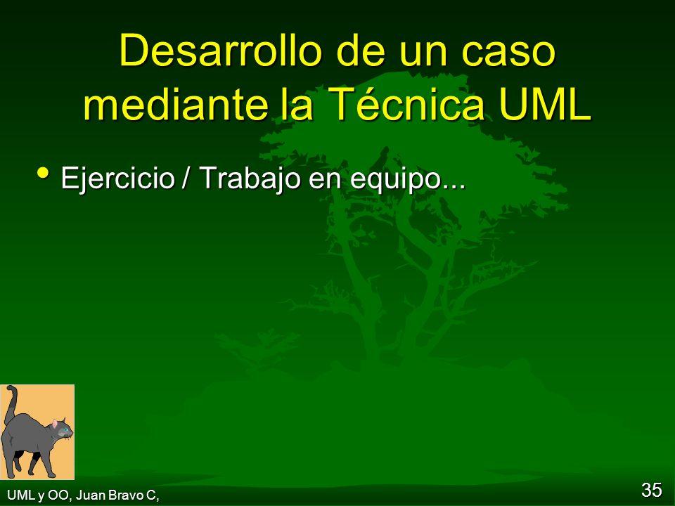 35 Desarrollo de un caso mediante la Técnica UML Ejercicio / Trabajo en equipo...
